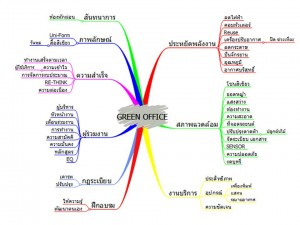 GREEN_OFFICE